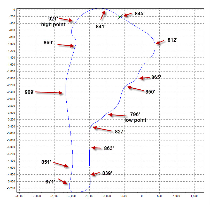 Superior Track Map With Turns. Data Trace With Elevations.